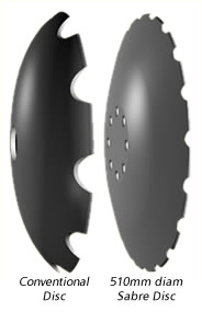 Image showing a 510mm Sabre Disc and a conventional disc